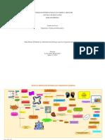 Modelo de Administración Estrategica Para Organizaciones Inteligentes