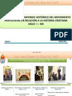 EsquemaHistórico Del Moviniento Pentecostal