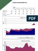 Anal.financ. SPSA vs. Wong