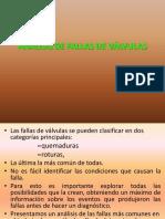 Análisis de Fallas de Válvulas