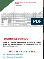 Módulos_de_riego.pdf