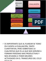 planeación- evaluación