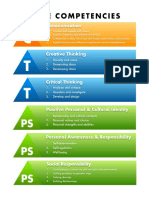 core competencies posters