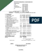 Laporan Rincian Penggunaan Anggaran 17 Agustusan 2017