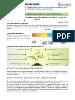 DETERMINACIÓN DE  MATERIA ORGÁNICA  y pH DEL SUELO
