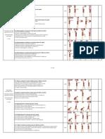 Dezvoltare Fizica Armonioasa - Exercitii Cu Obiecte Si in Perechi