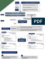 kebijakan rasionalisasi tarif 06.07.18.pptx