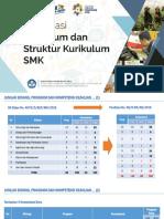 presentasi_sosialisasi_kurikulum_vicon.pptx