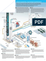 en-supply-options-air-separation-plant-poster.pdf