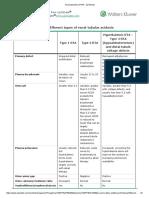 Characteristics of RTA - UpToDate