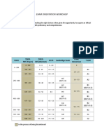 Cambridge English Advanced Sample Paper 4 Writing v2
