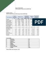 Datos provicnia Bolívar