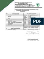 Data Kepegawaian UKM 4.2.1.2