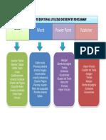 Actividades Que Se Repiten Al Utilizar Diferentes Programas Laboratorio II