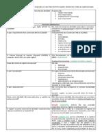 Cap. 3 Da Apostila de Direito Empresarial Perguntas e Respostas