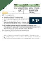 copy of copy of partnerships reflection ja