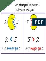 Pacman Mayor y Menor