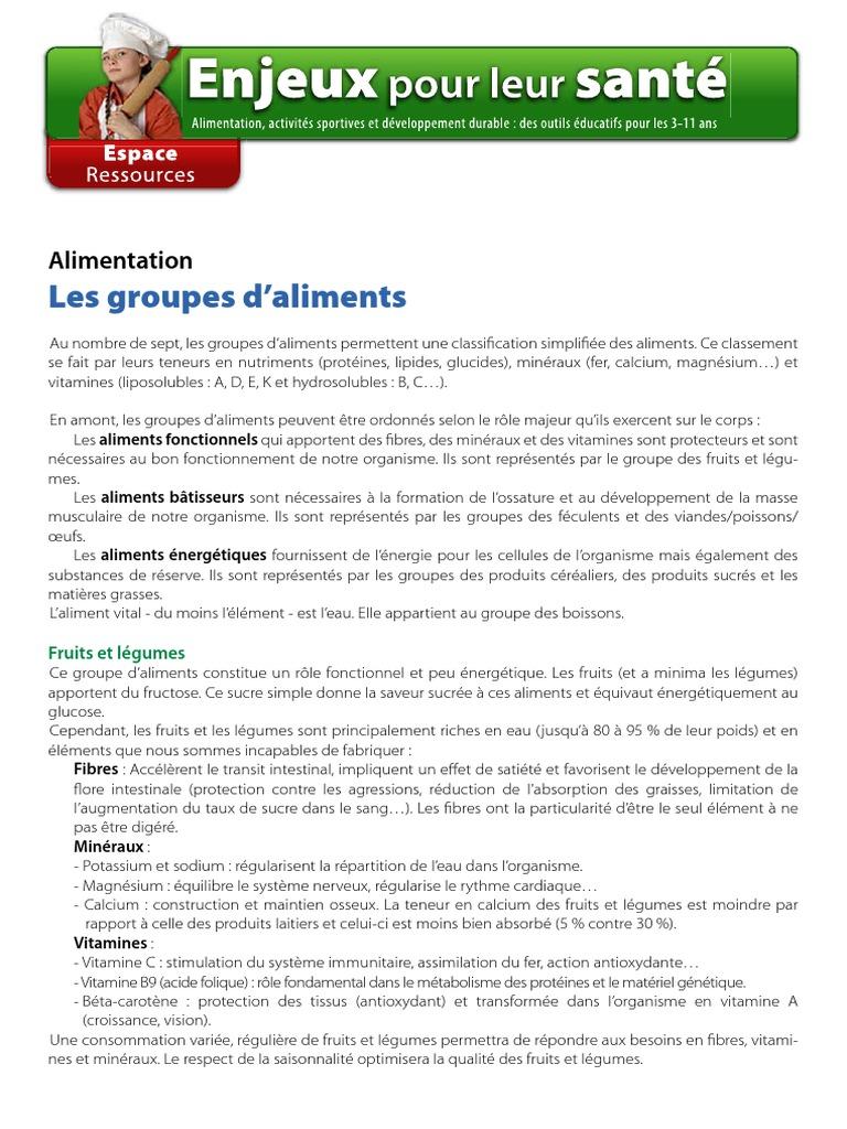 les vitamines liposolubles pdf