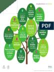 Principios_Pedagogicos.pdf