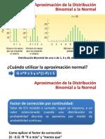Distribucion binomial y normal