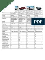 New Voleex C30 1.5 Comfort.pdf