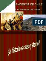 Resumen de La Independencia Chile