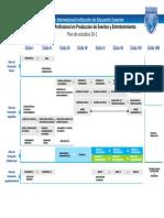 Mallas Nuevas EVENTOS.pdf