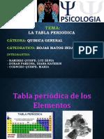 Tabla Periodica (2)