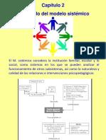 Cap. 2 Teoría General de Sistemas