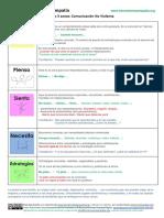 Las5zonas_ComunicacionNoViolenta_HerramientasEmpatia.pdf