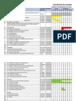 Actividad Evaluativa 2 Cronograma Del Proyecto