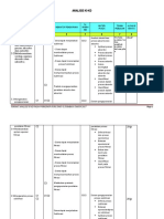5. Format Analisis SK KD