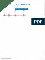 Indice de Precios Mayo 2018
