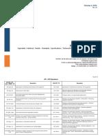 edoc.site_api-iso-equivalent-standards.pdf
