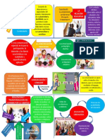 Diapositiva de Teoría de La Educación 2018