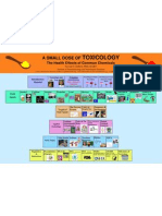 20100907_ToxicologyPoster