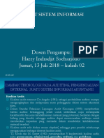 KULIAH 2 - DAMPAK TEKNOLOGI PADA AUDITING-1.pptx
