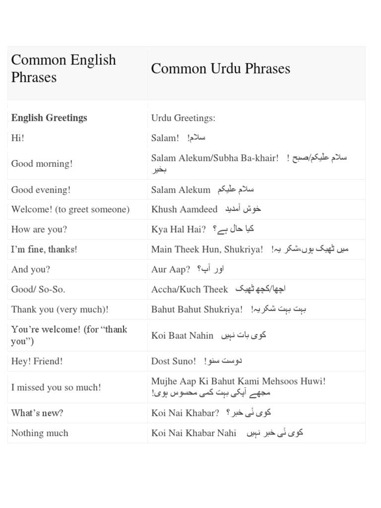 Common English Phrases