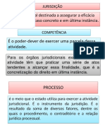 Tgp - Processo e Pressupostos