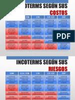 COTIZACIONES_INTERNACIONALES_RESUMEN.pptx