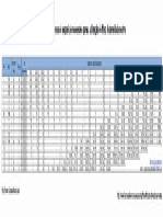 Tabela Filtro densidade Neutra