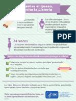 listeria-hispanic-pregnant-women-soft-cheese-infographic-spanish-508c.pdf