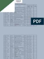 Ioc Indicators Compromise Malware Forensics 34200(1)