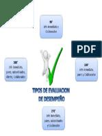 Modelo de Aprendizaje 1