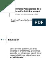 Power 3. Modelos Pedagógicos