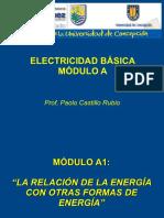 Electricidad Bu00e1sica. Mu00f3dulo A