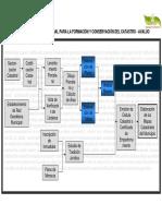 proced_catastro_avaluo.pdf
