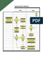 proced_sectorizacion_ambito_rural_urbano.pdf