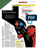 La Violencia Que El Perú Debe Erradicar