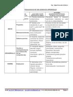 proceso de la educacion peruana. 2018.docx